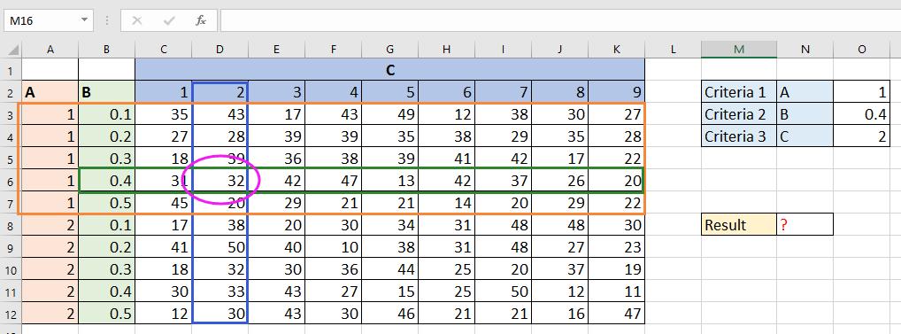búsqueda de doc en la tabla 3d 1