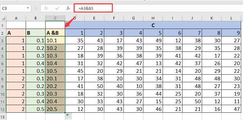 iskanje po dokumentu 3d v tabeli 2