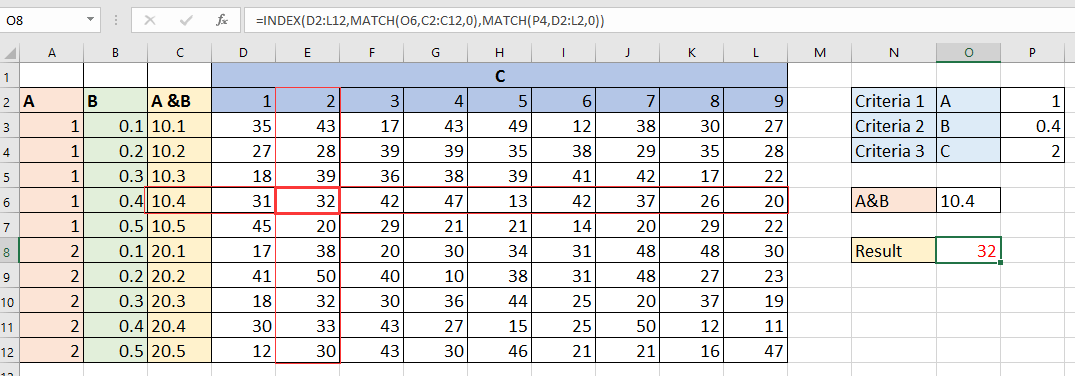 doc lookup in 3d table 5
