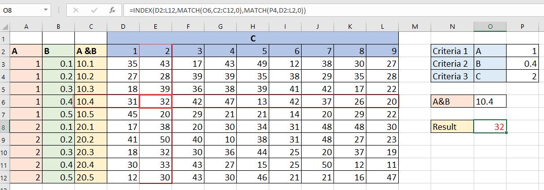 iskanje po dokumentu 3d v tabeli 5