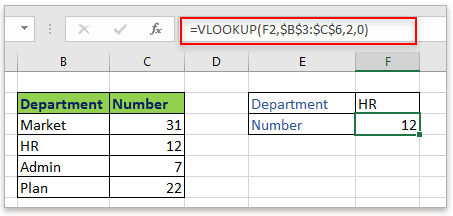 doc lookup with trim 5