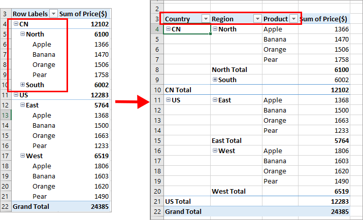 How To Make Row Labels On Same Line In Pivot Table