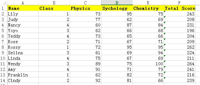 doc maximize column width 5