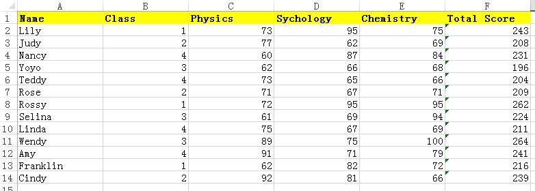 doc maximize column width 8