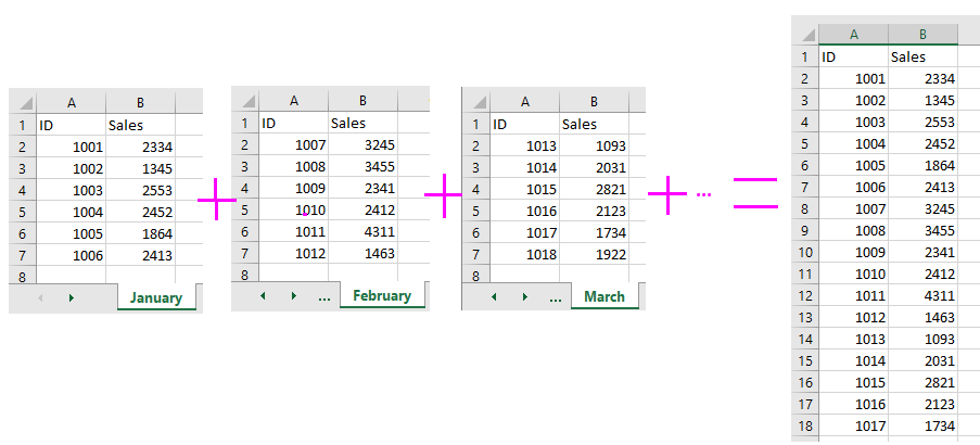 doc merge tables by a column 5