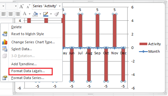 milestone chart in excel