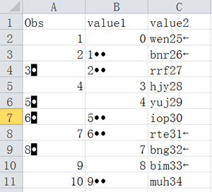 photo about Printable Characters titled How in the direction of clear away non-printable people versus cells in just Excel?