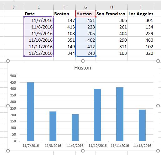 doc panel chart 4