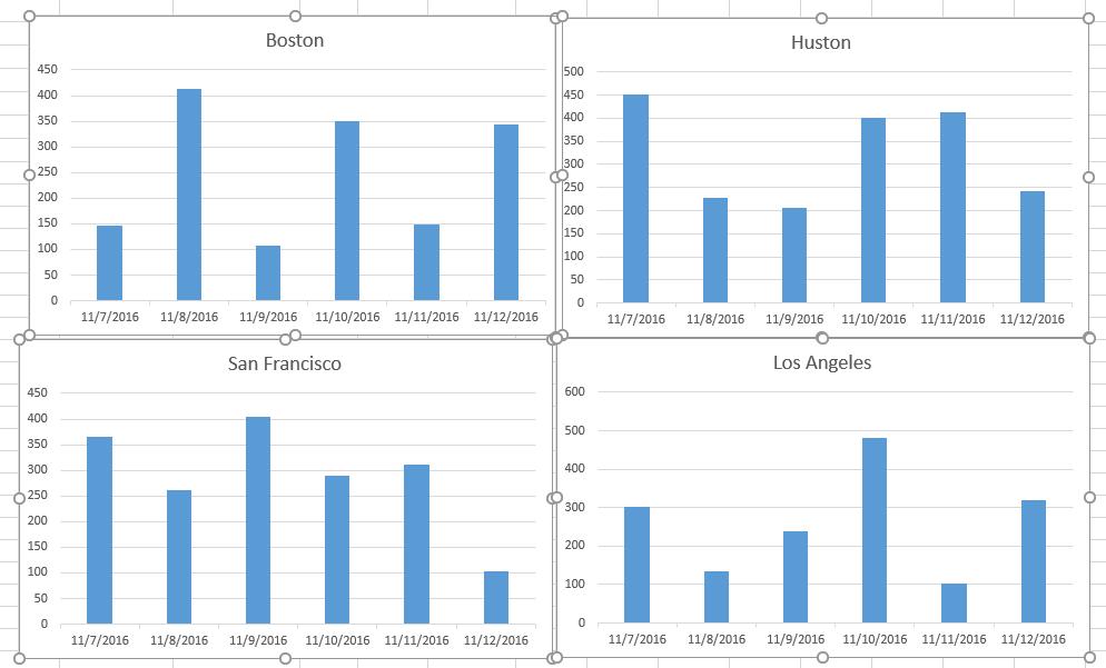 doc panel chart 7