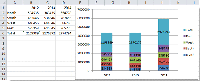 How to show percentages in stacked column chart in Excel?