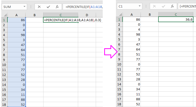 How to quickly calculate percentile or quartile ignore zeros in Excel?