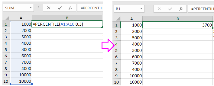 How to calculate the percentile and quartile of a set of