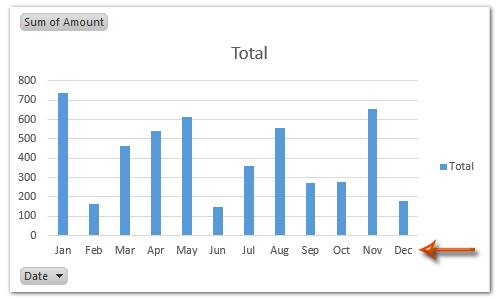 How to change date format in axis of chart/Pivotchart in Excel?