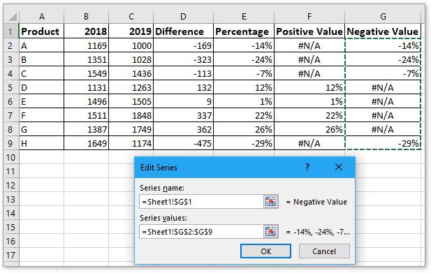 doc positif negatif bar 14