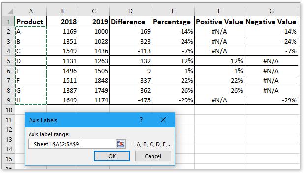 doc positif negatif bar 16