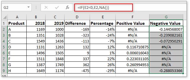 doc positif negatif bar 7