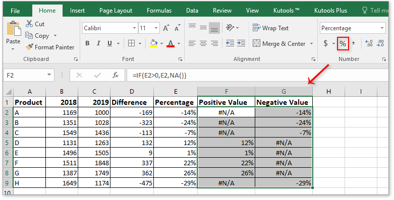 doc positif negatif bar 8