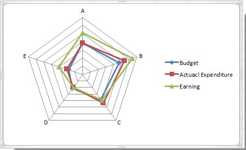doc-radar-chart-8