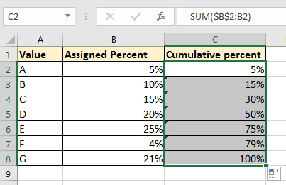 How to generate random value based on assigned probability in Excel?
