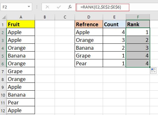 8の出現順によるドキュメントランク