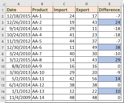 doc remove conditional formatting rule but keep format 7