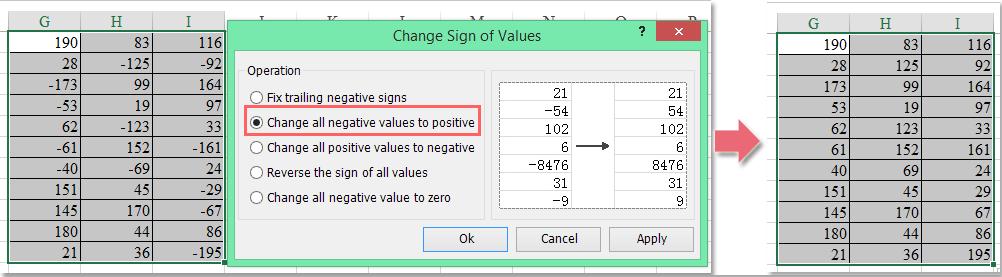 doc remove negative sign 8 8