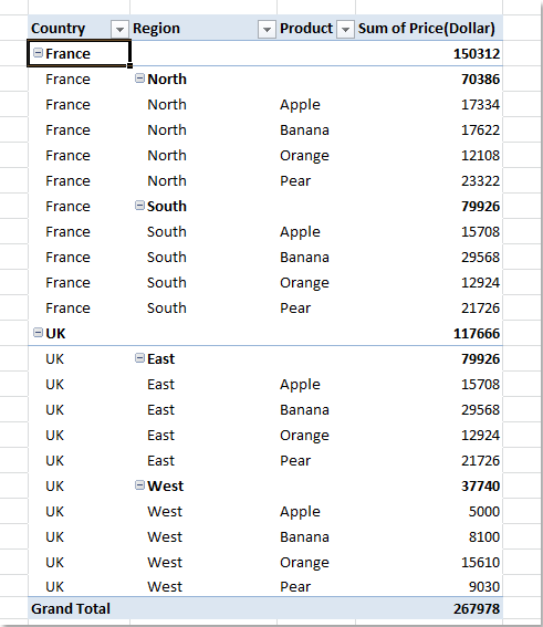 How to repeat row labels for group in pivot table?