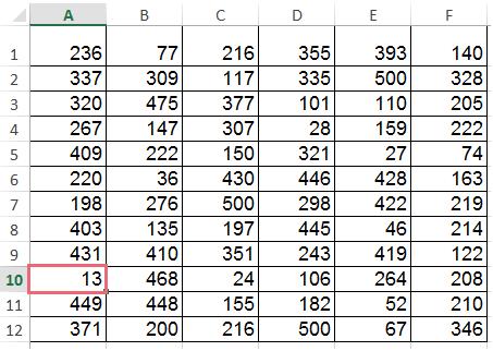 doc-select-min-max-value-6-6