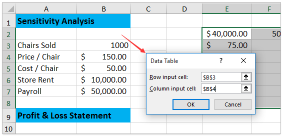 How to do sensitivity analysis with data table in Excel?