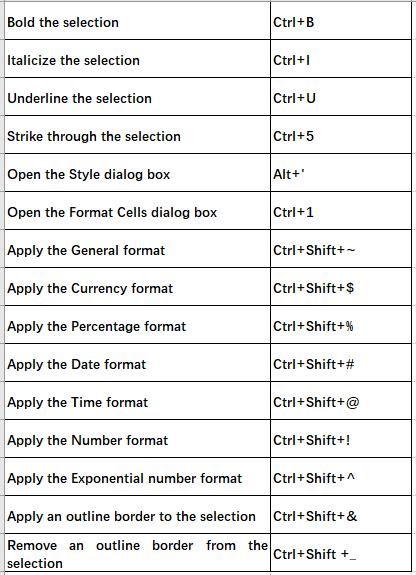 ドキュメントのショートカット形式のセル1