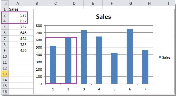 doc-show-hidden-data-in-chart-4