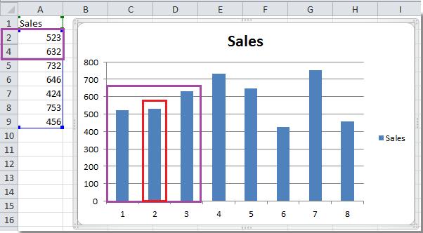 doc-show-hidden-data-in-chart-5