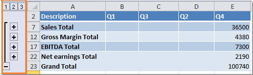 How To Show Or Hide Outline Symbols In Excel