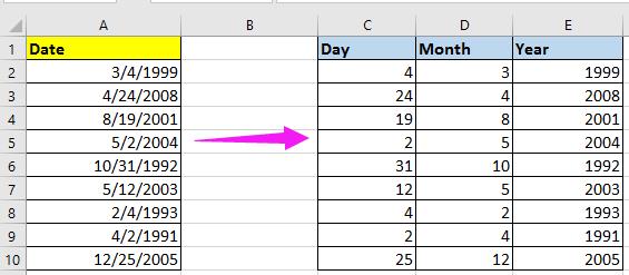 datum razdelitve dokumenta