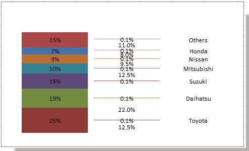 doc-zložen-stolpec-leader-line-18