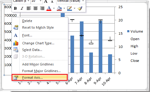 How to create stock chart in excel