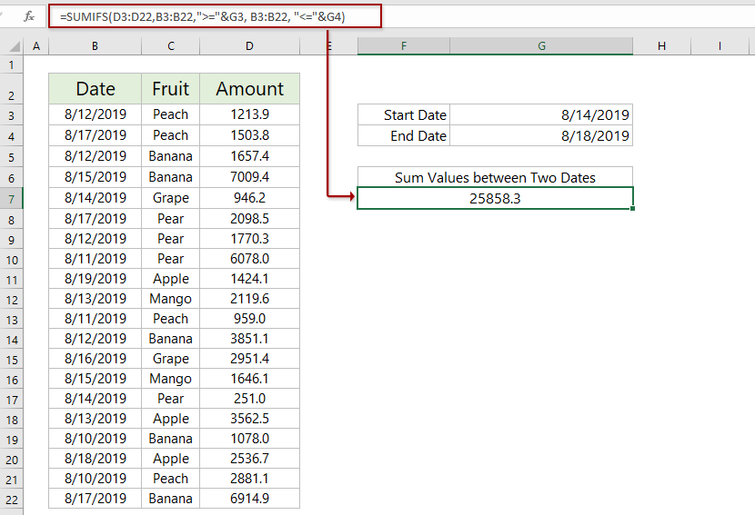How to sum values between two dates range in Excel?