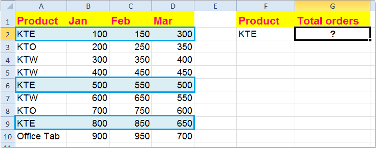 How to sum multiple columns based on single criteria in Excel?