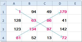 doc-sum-diagonal-1