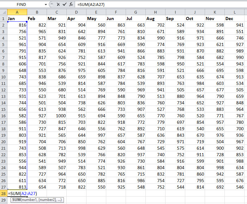 How To Quickly Sum Up Data Of Each Column In Excel