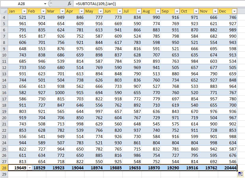 doc sum each column 11