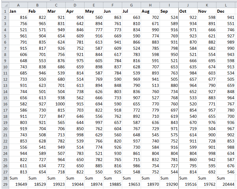 doc sum each column 14