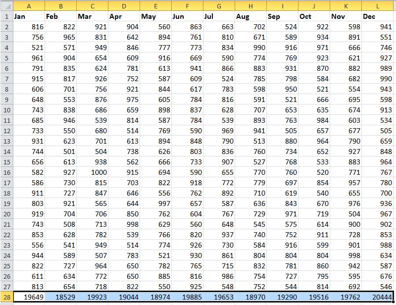 doc sum each column 5