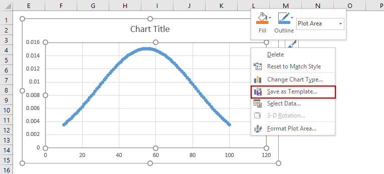 How To Create A Bell Curve Chart Template In Excel