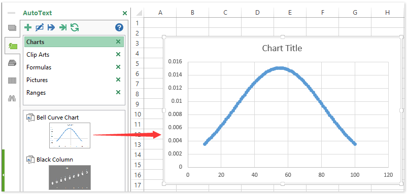 doc save bellcurve chart as autotext 5