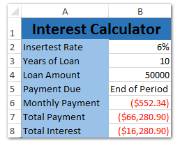 How To Create Loan Amortization Interest Calculator Of Excel Template