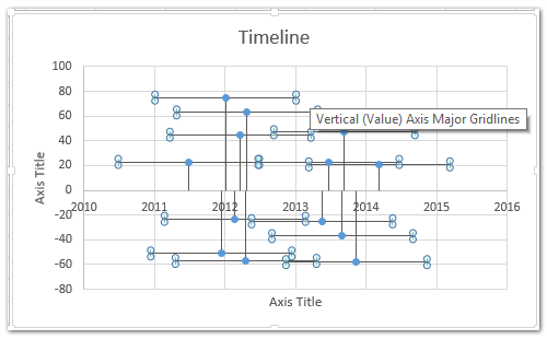 How to create timeline (milestone) chart template in Excel?