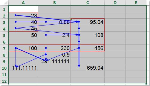 doc trace dépendante 8