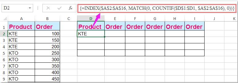 How to transpose cells in one column based on unique values