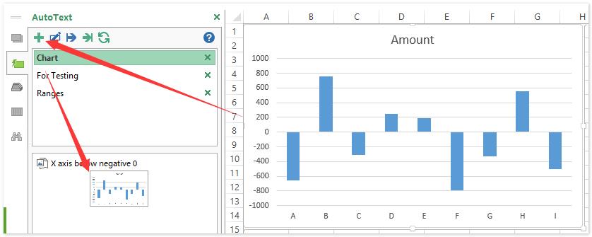 adostotext chart axix ниже 0